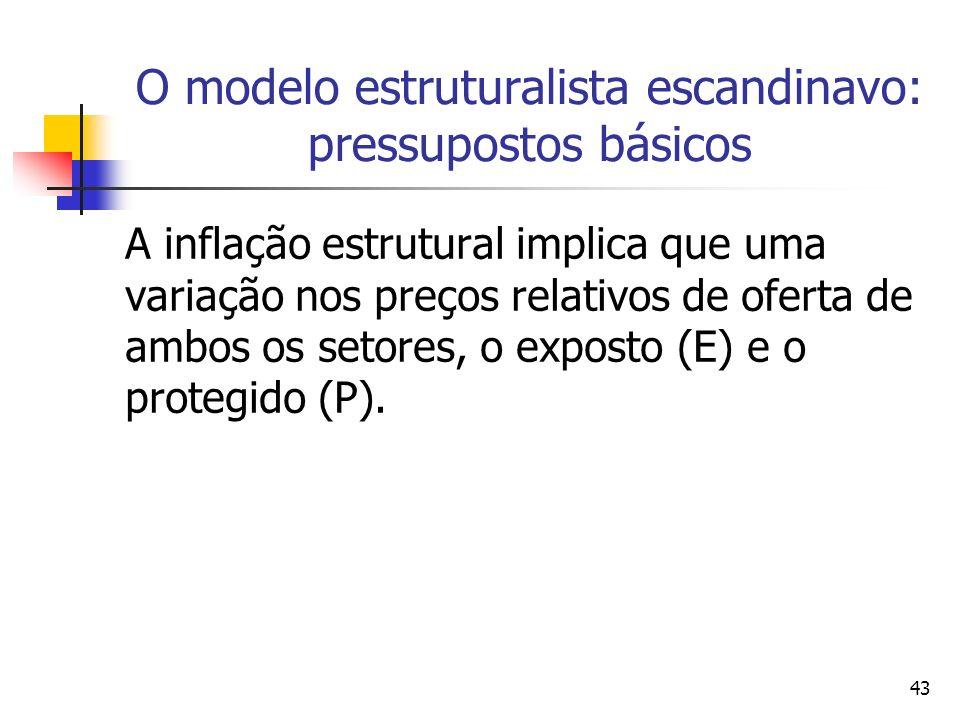 43 O modelo estruturalista escandinavo: pressupostos básicos A inflação estrutural implica que uma variação nos preços relativos de oferta de ambos os setores, o exposto (E) e o protegido (P).