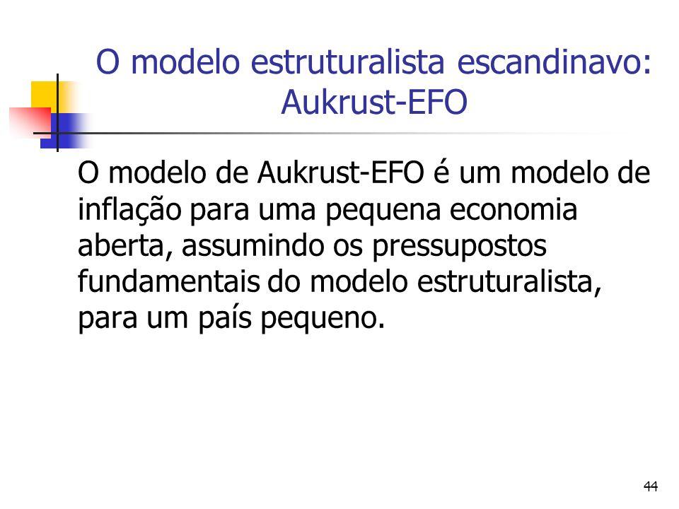 44 O modelo estruturalista escandinavo: Aukrust-EFO O modelo de Aukrust-EFO é um modelo de inflação para uma pequena economia aberta, assumindo os pressupostos fundamentais do modelo estruturalista, para um país pequeno.