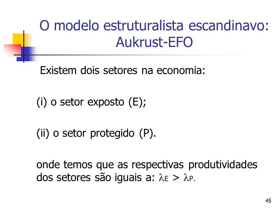 45 O modelo estruturalista escandinavo: Aukrust-EFO Existem dois setores na economia: (i) o setor exposto (E); (ii) o setor protegido (P).