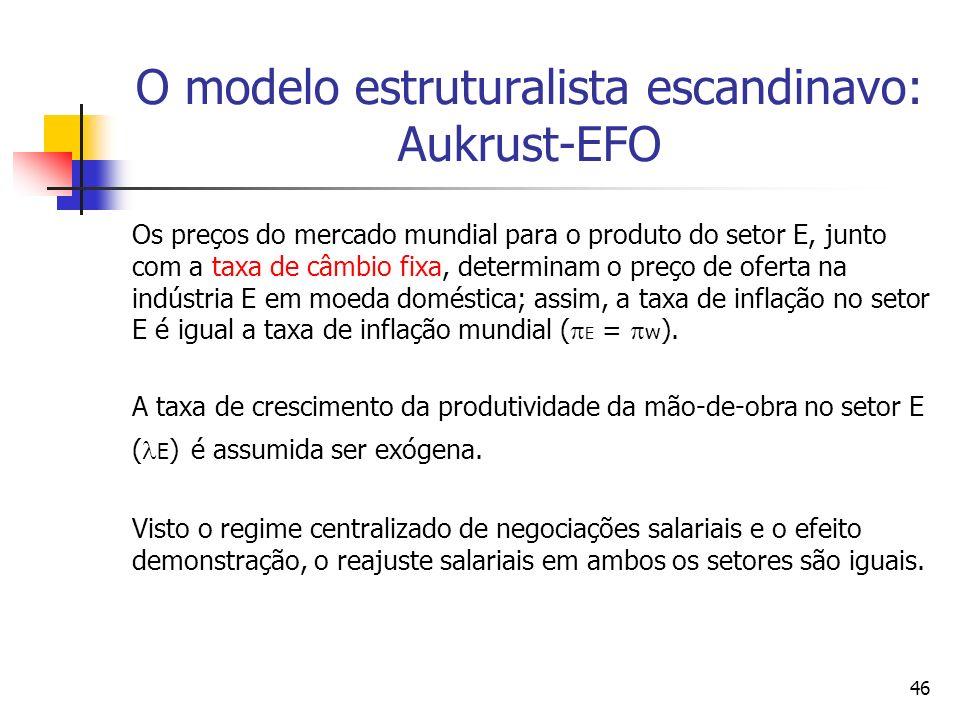 46 O modelo estruturalista escandinavo: Aukrust-EFO Os preços do mercado mundial para o produto do setor E, junto com a taxa de câmbio fixa, determinam o preço de oferta na indústria E em moeda doméstica; assim, a taxa de inflação no setor E é igual a taxa de inflação mundial ( E = w ).