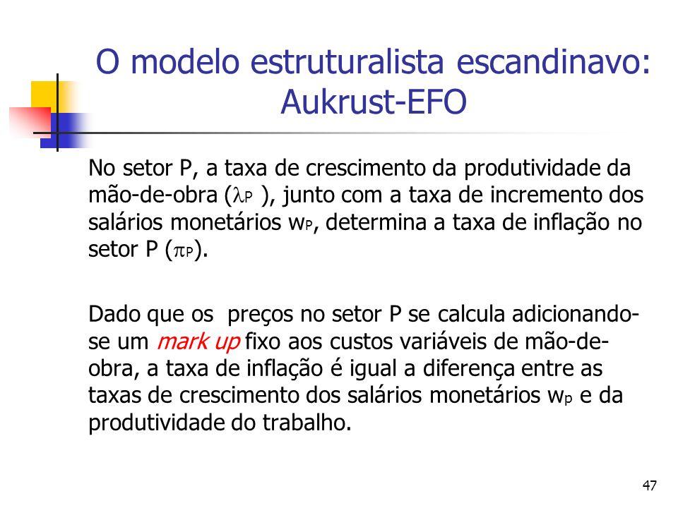47 O modelo estruturalista escandinavo: Aukrust-EFO No setor P, a taxa de crescimento da produtividade da mão-de-obra ( P ), junto com a taxa de incremento dos salários monetários w P, determina a taxa de inflação no setor P ( P ).