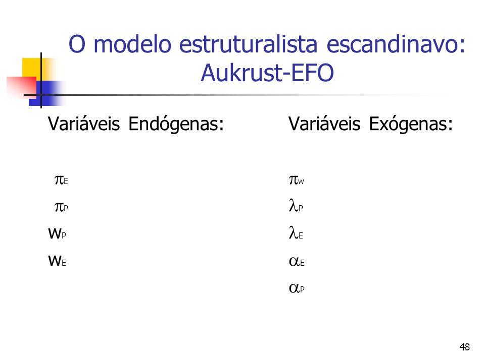 48 O modelo estruturalista escandinavo: Aukrust-EFO Variáveis Endógenas: E P w P w E Variáveis Exógenas: w P E P