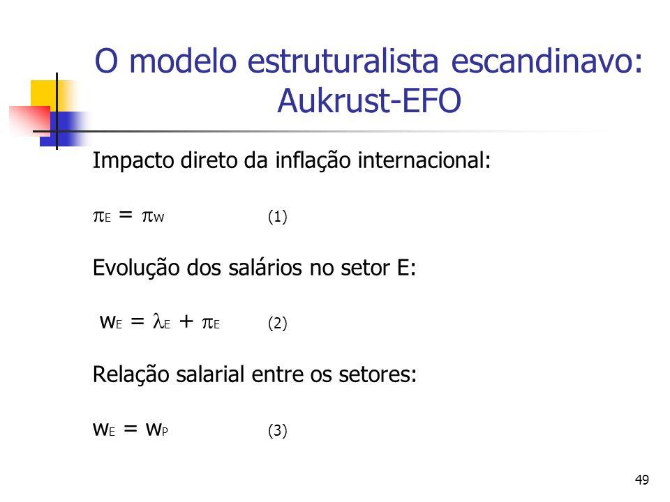 49 O modelo estruturalista escandinavo: Aukrust-EFO Impacto direto da inflação internacional: E = w(1) Evolução dos salários no setor E: w E = E + E (2) Relação salarial entre os setores: w E = w P (3)