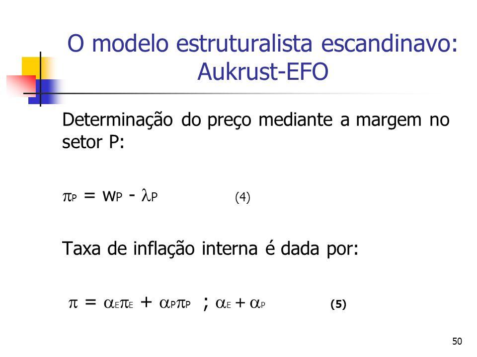 50 O modelo estruturalista escandinavo: Aukrust-EFO Determinação do preço mediante a margem no setor P: P = w P - P(4) Taxa de inflação interna é dada por: = E E + P P ; E + P (5)