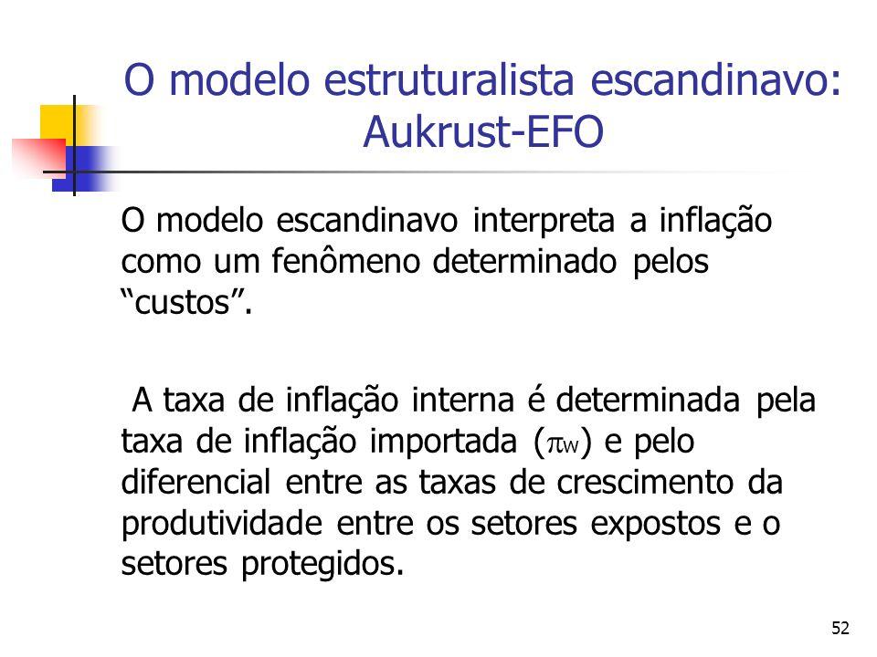 52 O modelo estruturalista escandinavo: Aukrust-EFO O modelo escandinavo interpreta a inflação como um fenômeno determinado pelos custos.