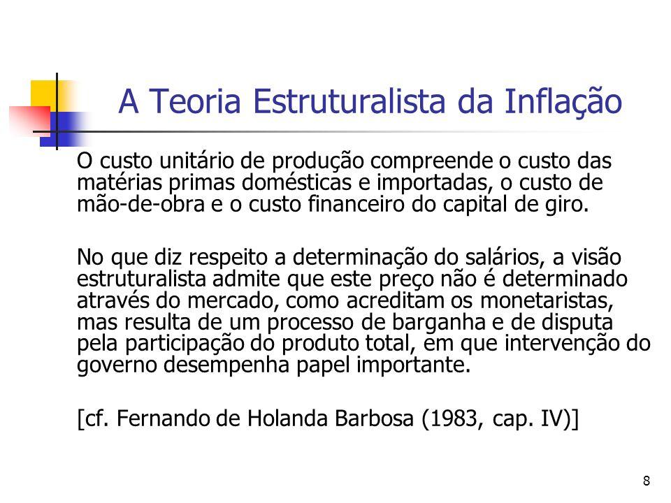 19 A Teoria Estruturalista da Inflação: as pressões inflacionárias cumulativas As pressões inflacionárias cumulativas são aquelas criadas e desenvolvidas pelo próprio processo inflacionário, como por exemplo, as distorções no sistema de preços e o aparecimento de expectativas desfavoráveis com relação ao comportamento da inflação, tais como: (i) orientação dos investimentos; (ii) expectativas; (iii) produtividade; (iv) luta distributiva.