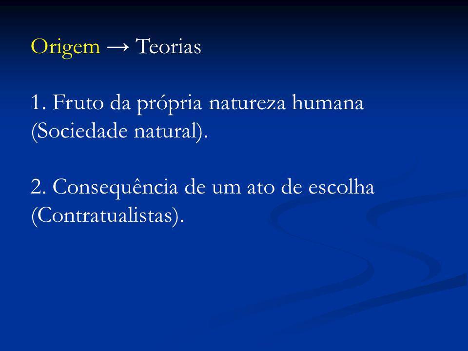 Origem Teorias 1. Fruto da própria natureza humana (Sociedade natural). 2. Consequência de um ato de escolha (Contratualistas).