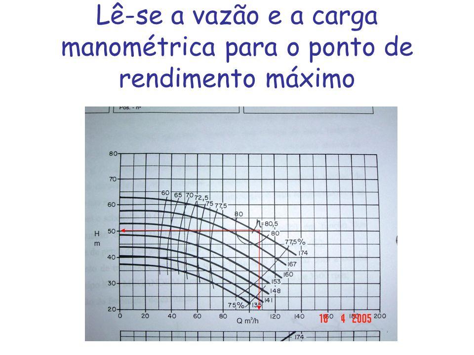 Lê-se a vazão e a carga manométrica para o ponto de rendimento máximo
