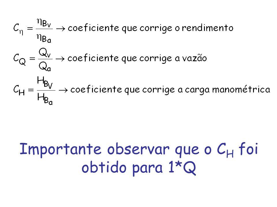 Importante observar que o C H foi obtido para 1*Q