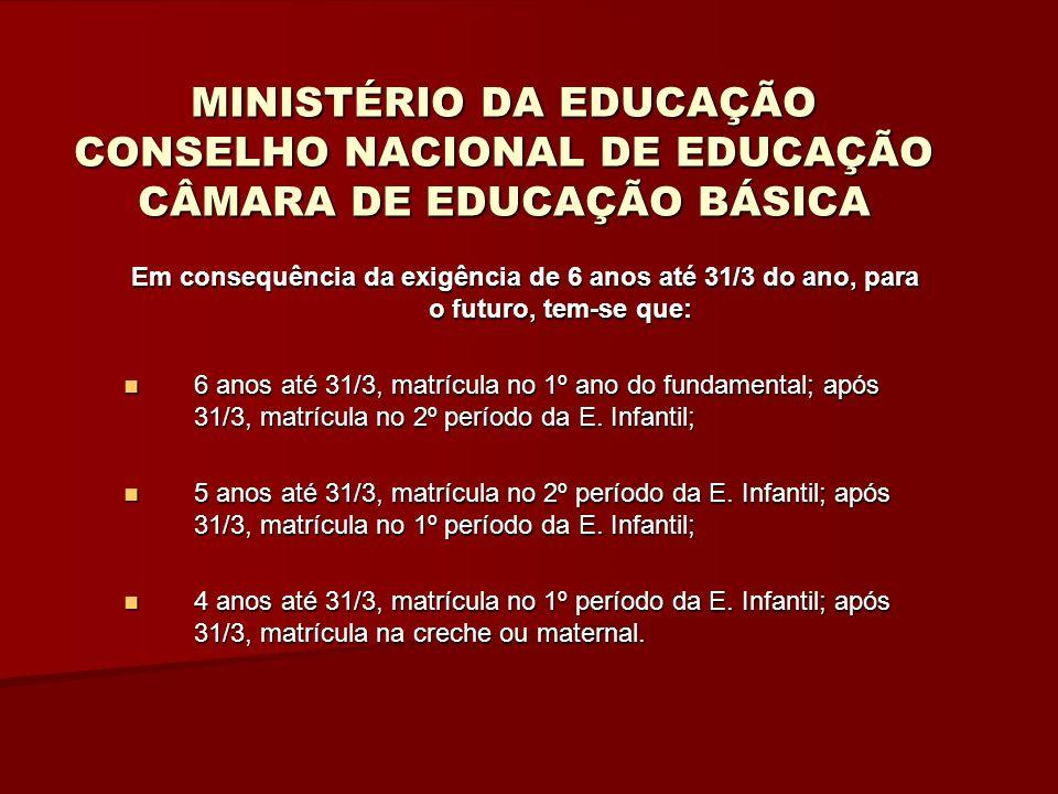 MINISTÉRIO DA EDUCAÇÃO CONSELHO NACIONAL DE EDUCAÇÃO CÂMARA DE EDUCAÇÃO BÁSICA Em consequência da exigência de 6 anos até 31/3 do ano, para o futuro, tem-se que: 6 anos até 31/3, matrícula no 1º ano do fundamental; após 31/3, matrícula no 2º período da E.