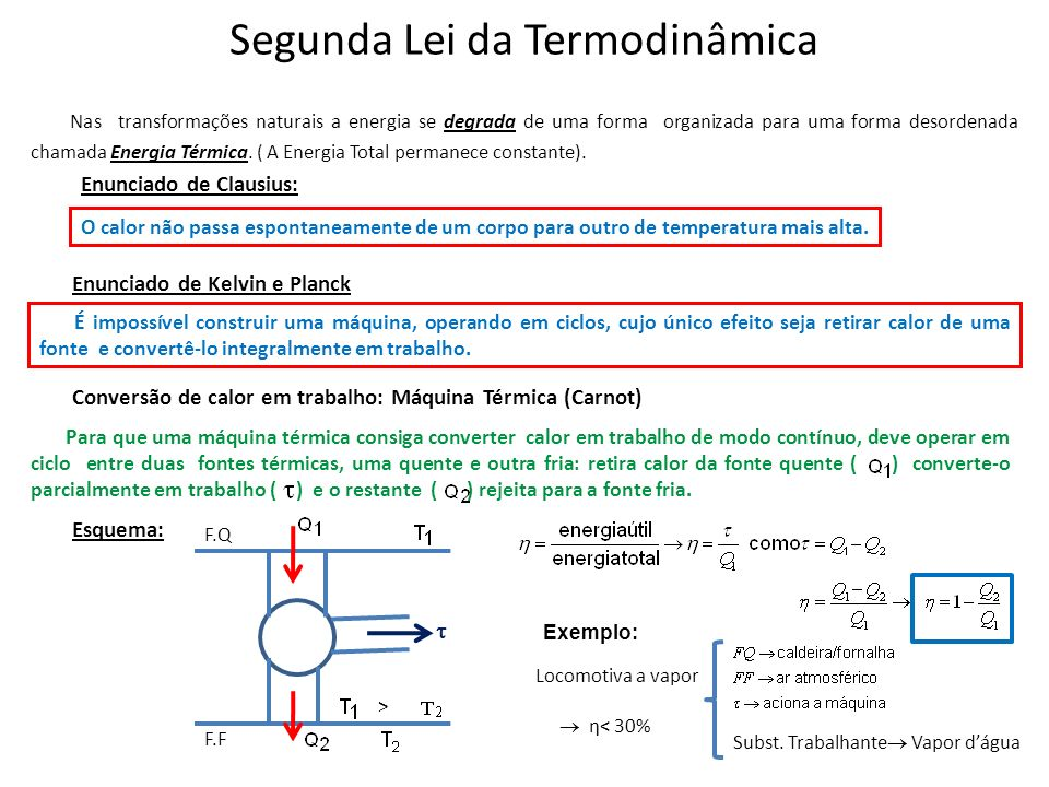 Refrigerador > F.F F.Q Conversão de trabalho em calor: Máquina Frigorífica Ciclo de Carnot: (ciclo com rendimento máximo numa máquina térmica – 1824) D A C P B AB espansão isotérmica: recebe de FQ.