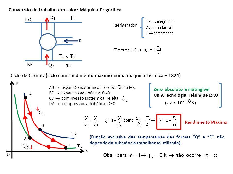 Refrigerador > F.F F.Q Conversão de trabalho em calor: Máquina Frigorífica Ciclo de Carnot: (ciclo com rendimento máximo numa máquina térmica – 1824)