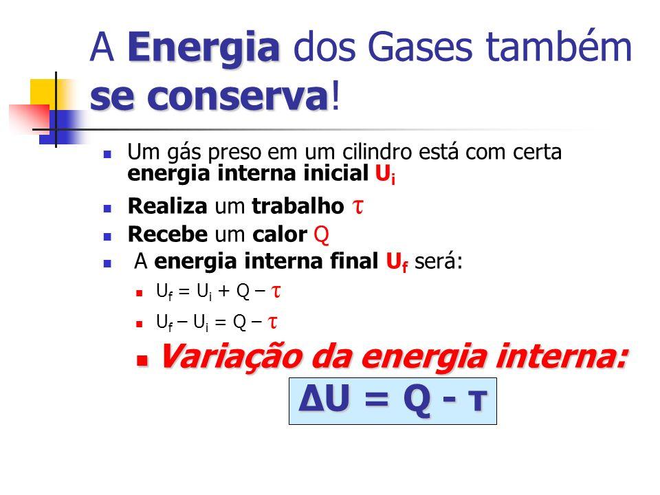 Energia seconserva A Energia dos Gases também se conserva! Um gás preso em um cilindro está com certa energia interna inicial U i Realiza um trabalho