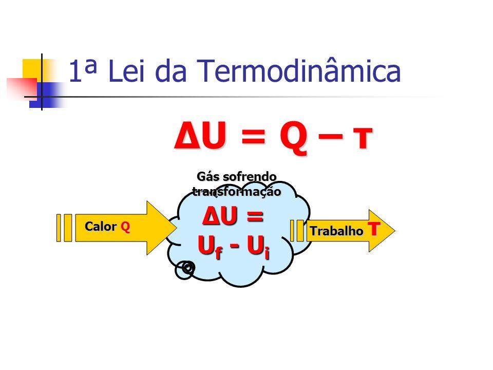 Isobárica Transformação Isobárica Pressão constante τ = p.