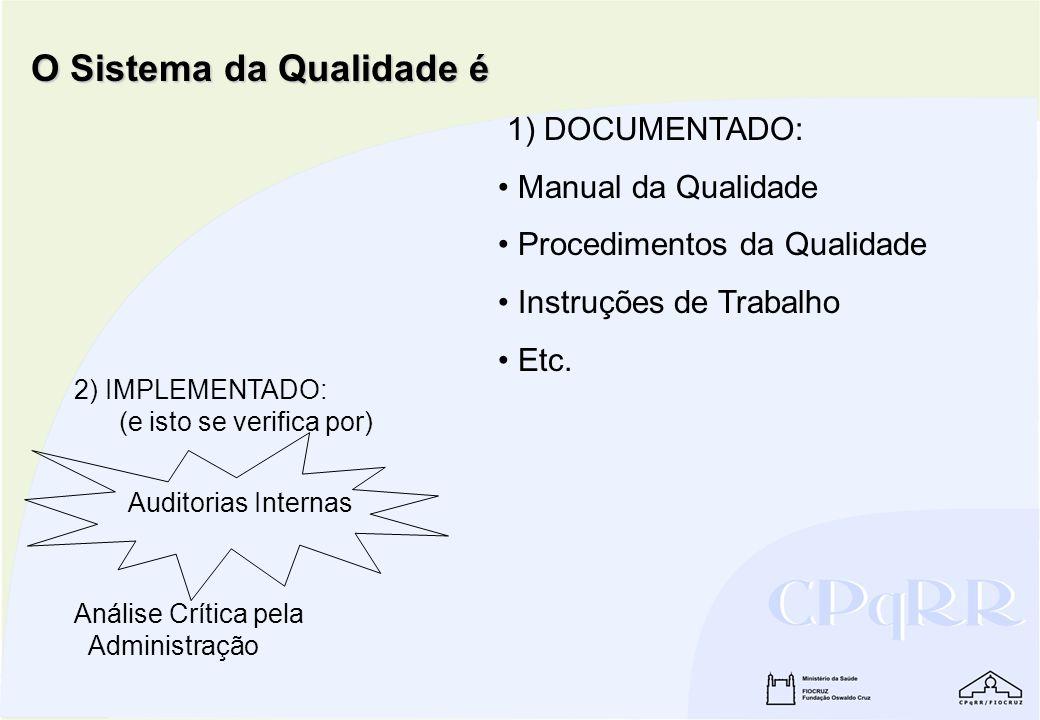 O Sistema da Qualidade é 1) DOCUMENTADO: Manual da Qualidade Procedimentos da Qualidade Instruções de Trabalho Etc. 2) IMPLEMENTADO: (e isto se verifi