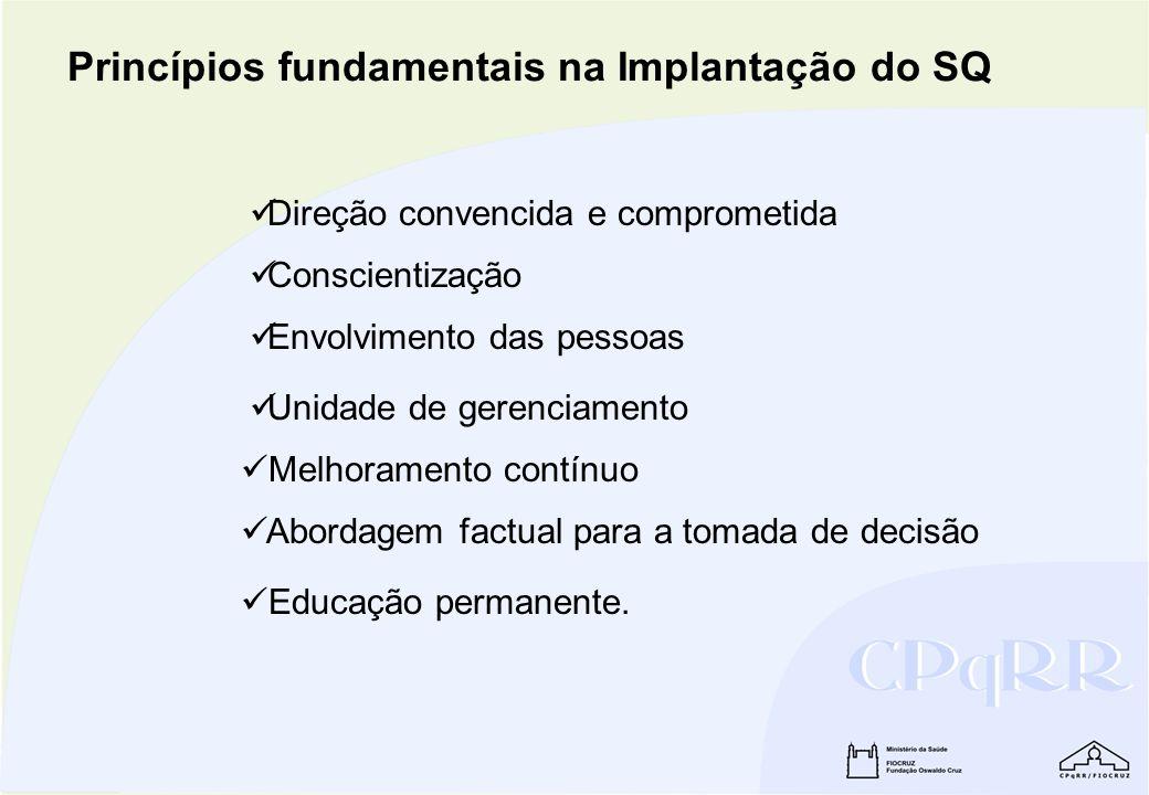Princípios fundamentais na Implantação do SQ Direção convencida e comprometida Conscientização Envolvimento das pessoas Unidade de gerenciamento Melho