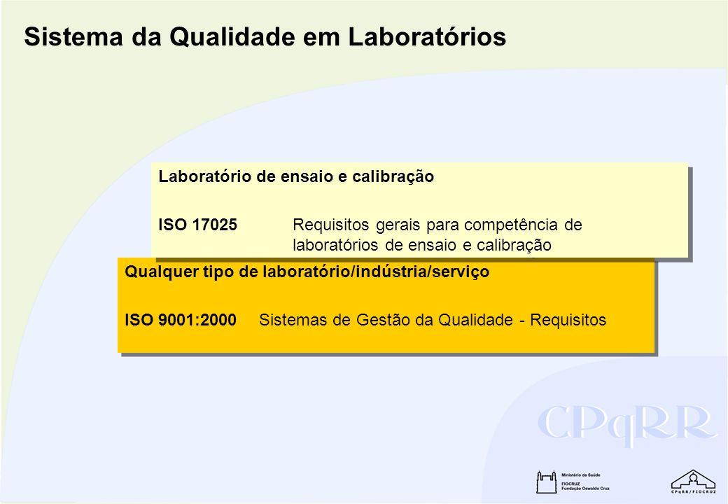 Qualquer tipo de laboratório/indústria/serviço ISO 9001:2000 Sistemas de Gestão da Qualidade - Requisitos Qualquer tipo de laboratório/indústria/servi