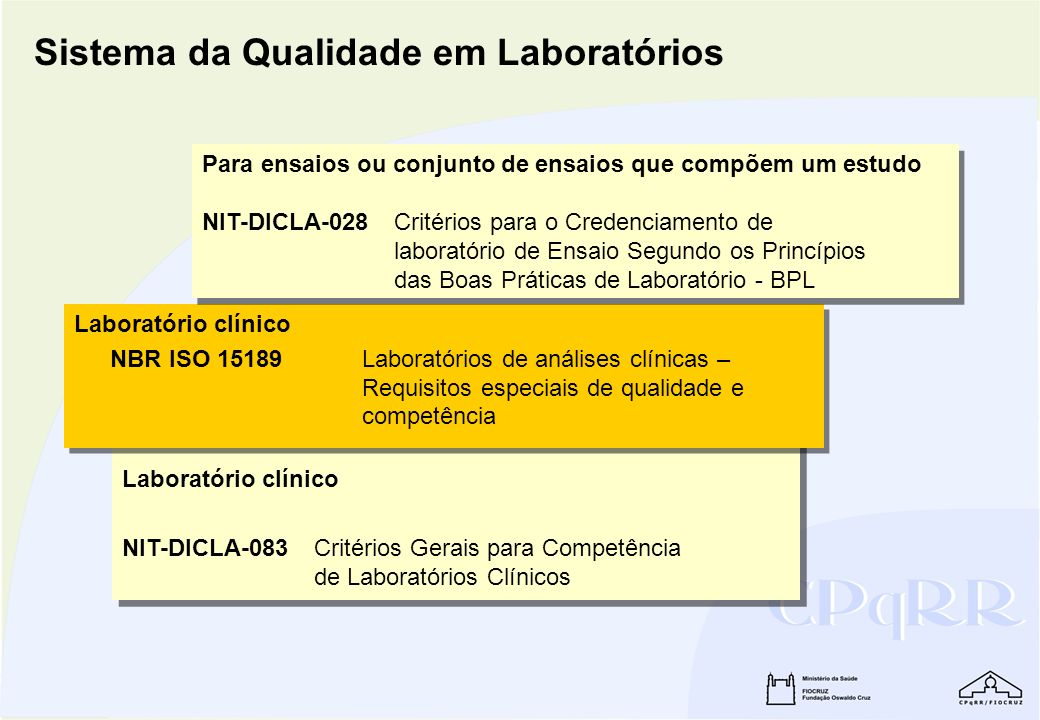 Laboratório clínico NIT-DICLA-083 Critérios Gerais para Competência de Laboratórios Clínicos Laboratório clínico NIT-DICLA-083 Critérios Gerais para C