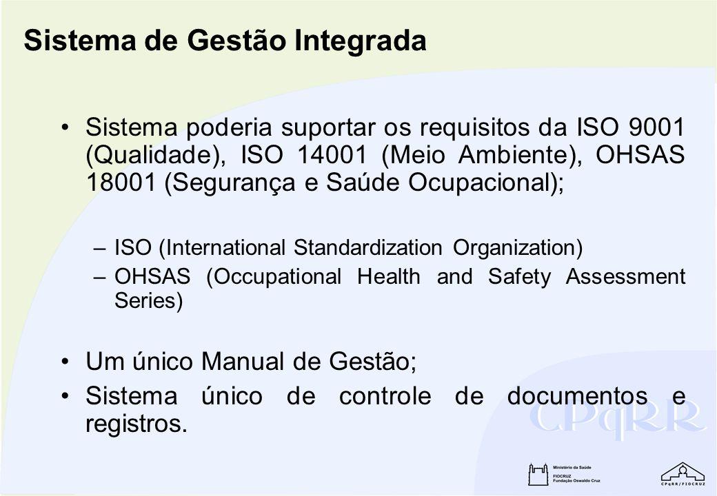 Sistema de Gestão Integrada Sistema poderia suportar os requisitos da ISO 9001 (Qualidade), ISO 14001 (Meio Ambiente), OHSAS 18001 (Segurança e Saúde