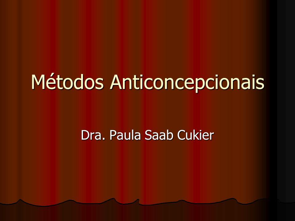 Métodos Anticoncepcionais Dra. Paula Saab Cukier