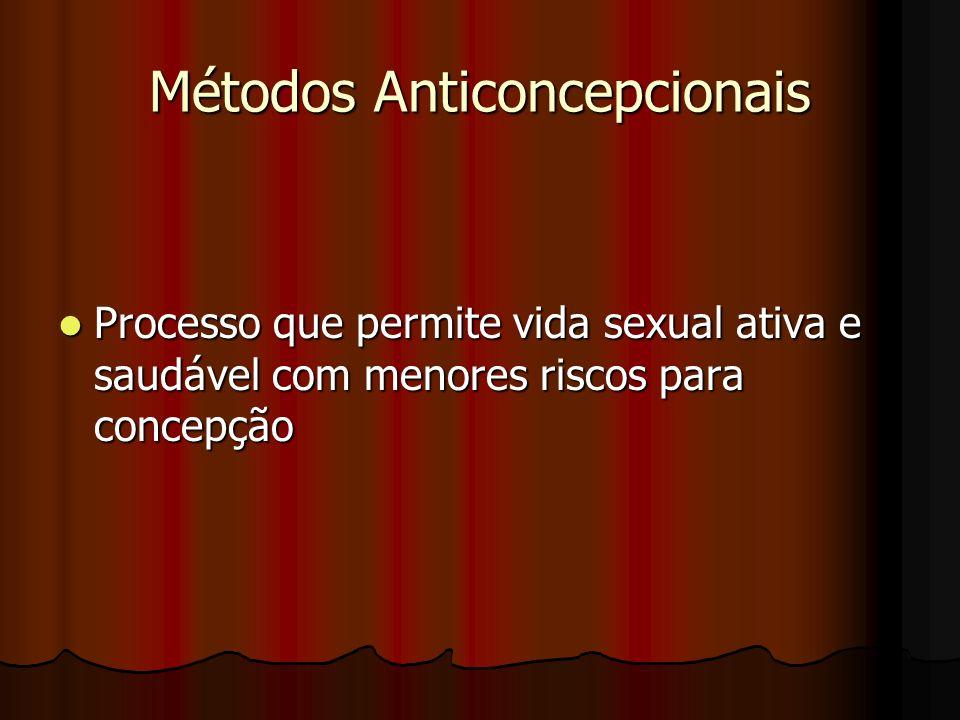Métodos Anticoncepcionais Processo que permite vida sexual ativa e saudável com menores riscos para concepção Processo que permite vida sexual ativa e