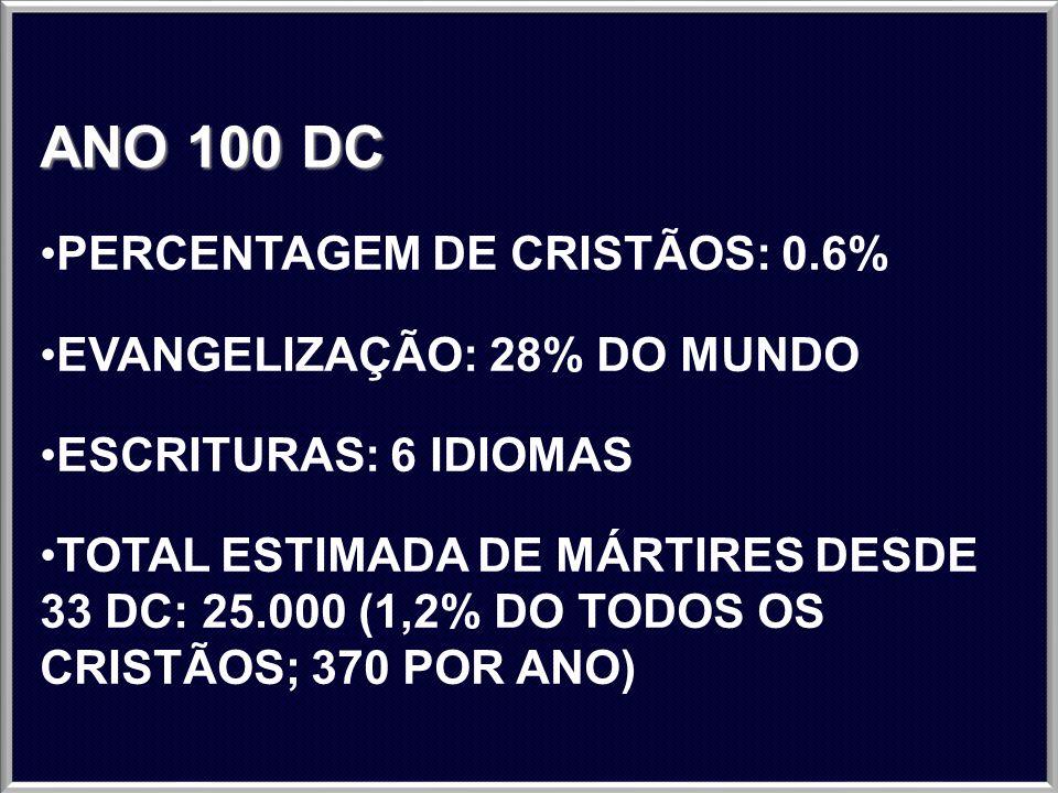 ANO 800 A 1100ANO 800 A 1100 PAPADO DE ROMA AMEAÇADO (3 PAPAS) POR RAZÕES POLÍTICAS DIVISÃO (CISMA) DA IGREJA CATÓLICA ROMANA COM A GREGA INTRODUZIDA A DOUTRINA DO CELIBATO PARA O CLERO AS CRUZADAS (1099 TOMADA DE JERUSALÉM) IDADE DAS TREVAS