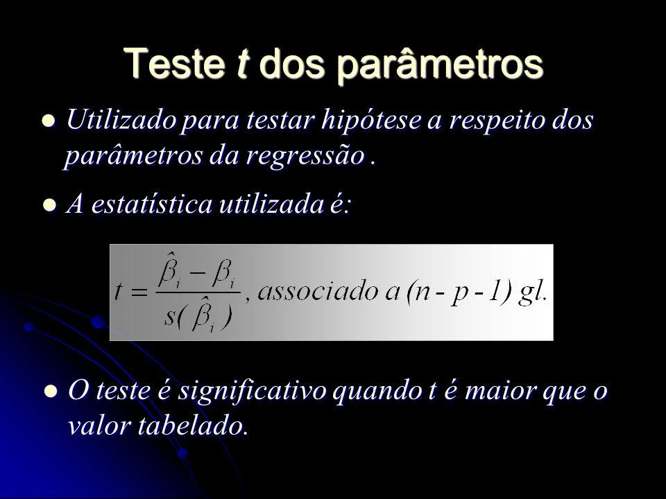 Teste t dos parâmetros Utilizado para testar hipótese a respeito dos parâmetros da regressão. Utilizado para testar hipótese a respeito dos parâmetros