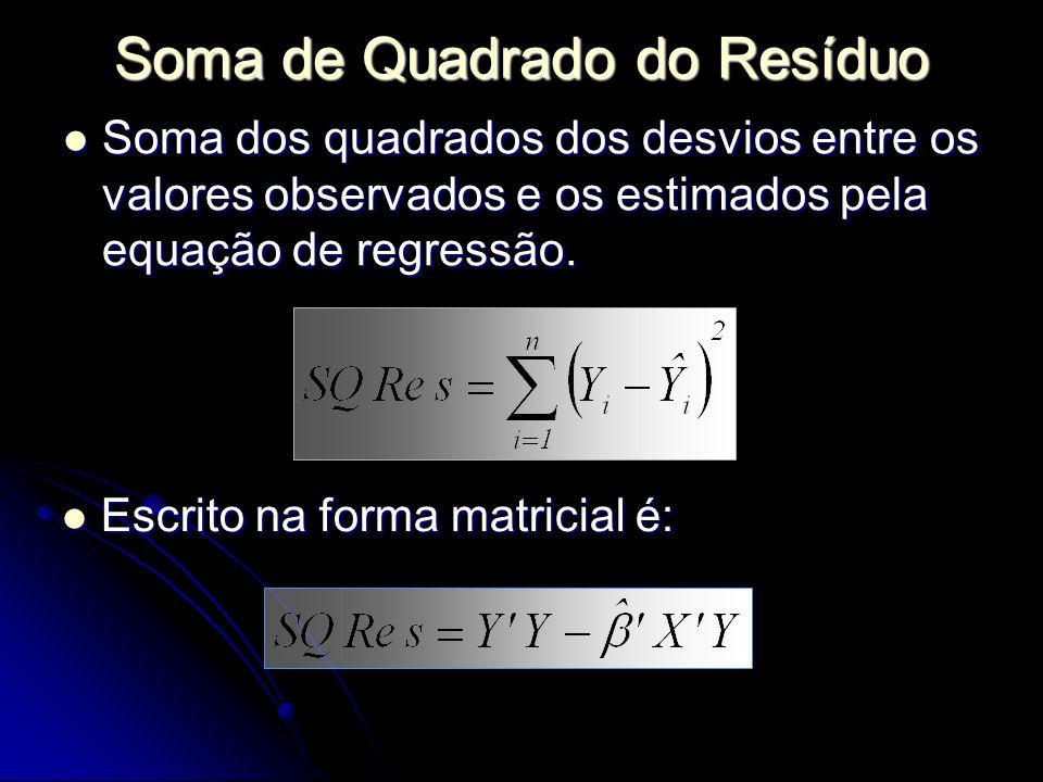 Soma de Quadrado do Resíduo Soma dos quadrados dos desvios entre os valores observados e os estimados pela equação de regressão. Soma dos quadrados do