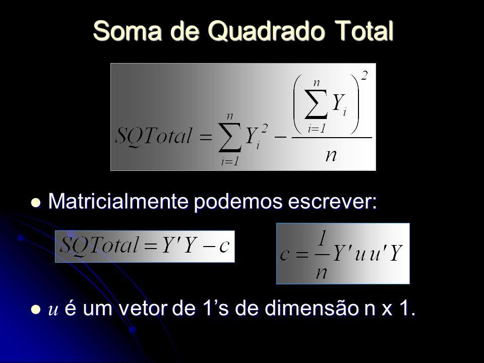 Soma de Quadrado Total Matricialmente podemos escrever: Matricialmente podemos escrever: u é um vetor de 1s de dimensão n x 1. u é um vetor de 1s de d