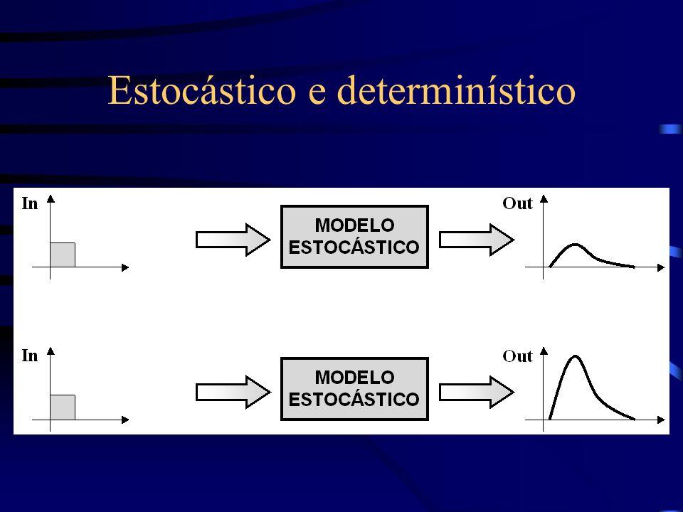 Estocástico e determinístico