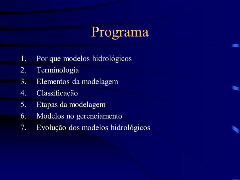 Programa 1.Por que modelos hidrológicos 2.Terminologia 3.Elementos da modelagem 4.Classificação 5.Etapas da modelagem 6.Modelos no gerenciamento 7.Evo