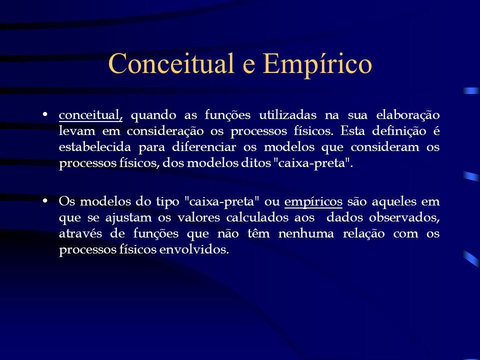 Conceitual e Empírico conceitual, quando as funções utilizadas na sua elaboração levam em consideração os processos físicos. Esta definição é estabele