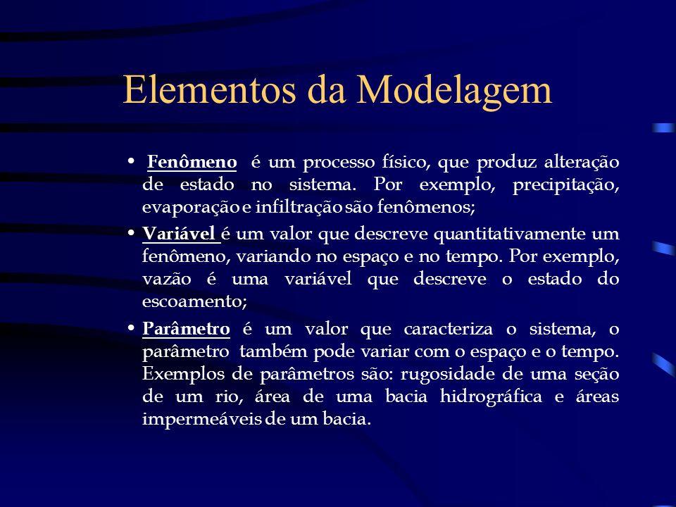 Elementos da Modelagem Fenômeno é um processo físico, que produz alteração de estado no sistema. Por exemplo, precipitação, evaporação e infiltração s