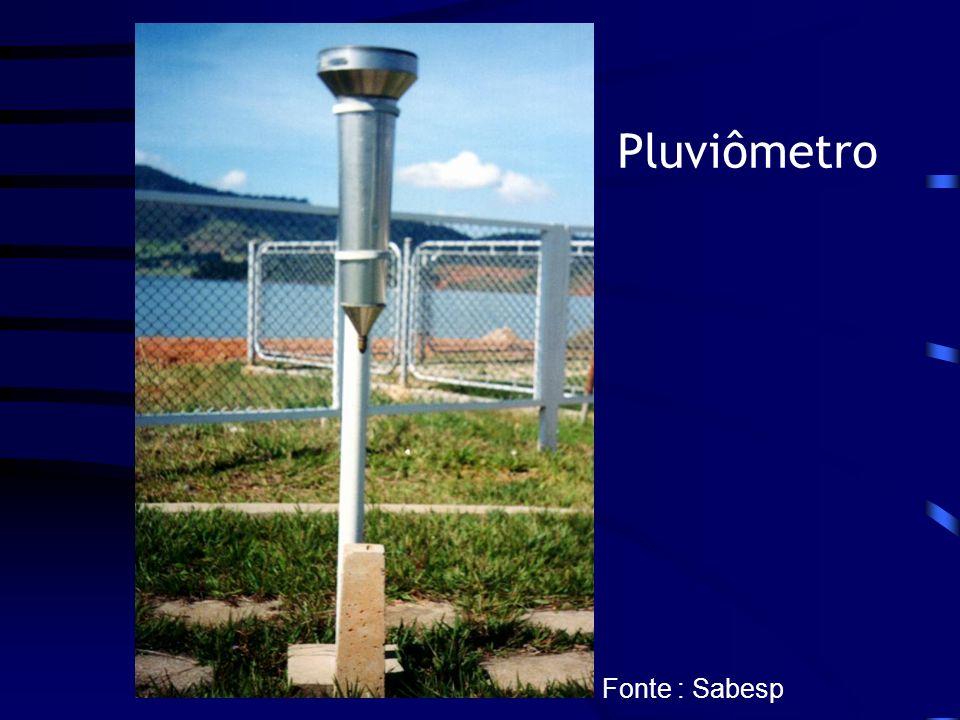 Fonte : Sabesp Pluviômetro