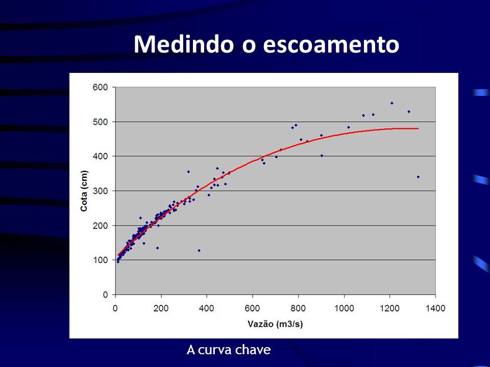 A curva chave Medindo o escoamento