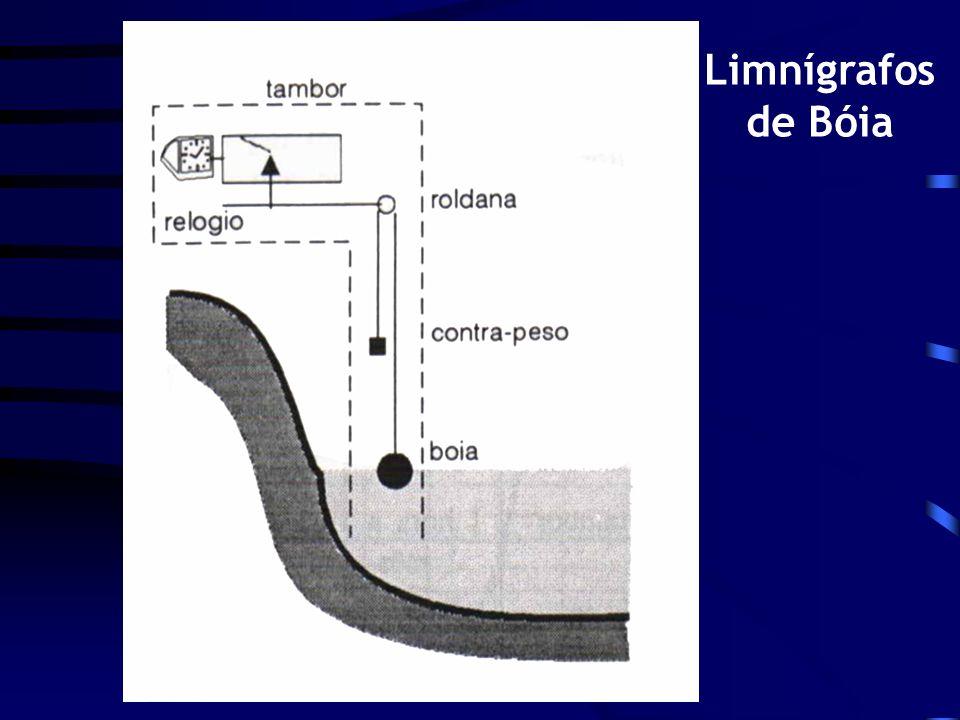 Limnígrafos de Bóia