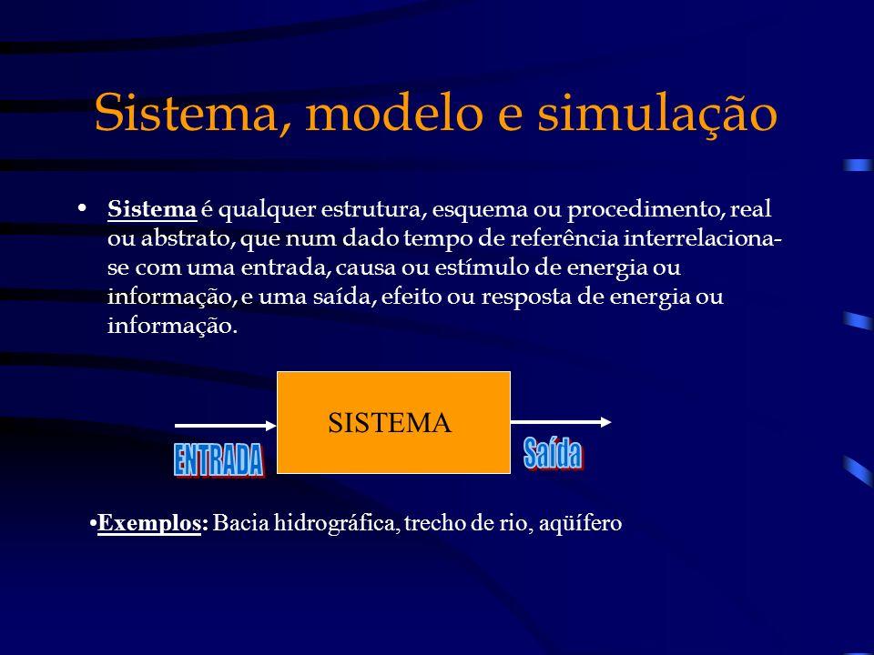 Modelos Modelo é uma representação do comportamento do sistema tipos de modelos: físicos, analógicos e matemáticos Os modelos analógicos valem-se da analogia das equações que regem diferentes fenômenos, para modelar no sistema mais conveniente, o processo desejado; Os modelos matemáticos: são os que representam a natureza do sistema, através de equações matemáticas, O modelo físico representa o sistema por um protótipo em escala menor, na maior parte dos casos