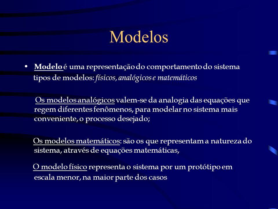 Modelos Modelo é uma representação do comportamento do sistema tipos de modelos: físicos, analógicos e matemáticos Os modelos analógicos valem-se da a