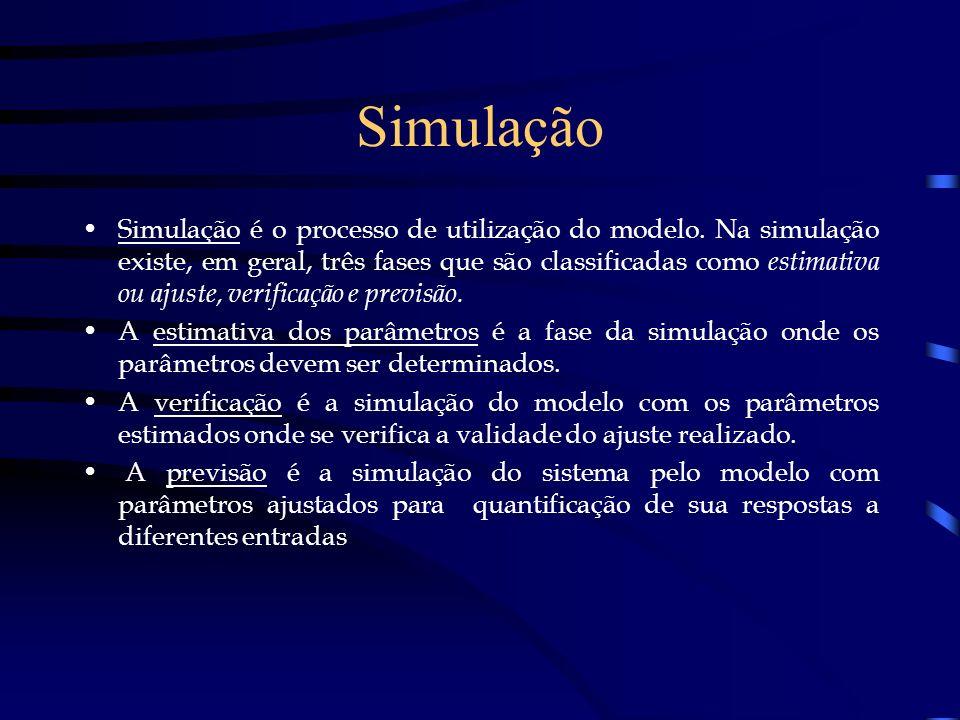 Simulação Simulação é o processo de utilização do modelo. Na simulação existe, em geral, três fases que são classificadas como estimativa ou ajuste, v
