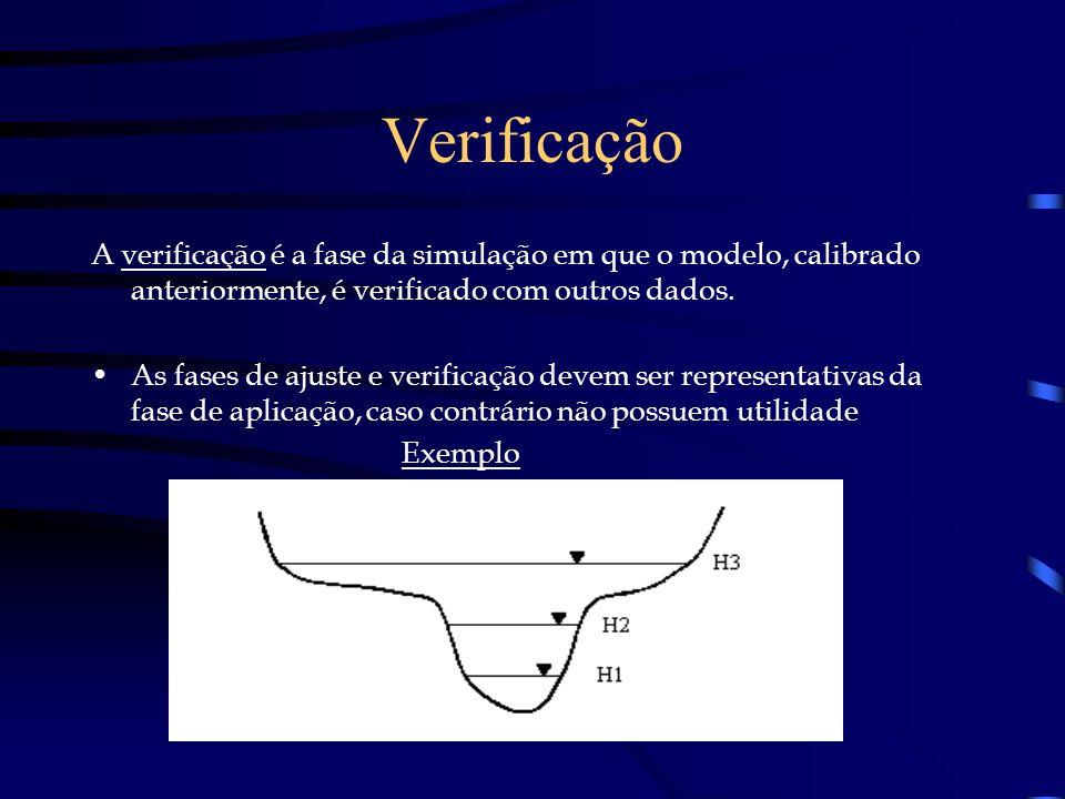 Verificação A verificação é a fase da simulação em que o modelo, calibrado anteriormente, é verificado com outros dados. As fases de ajuste e verifica