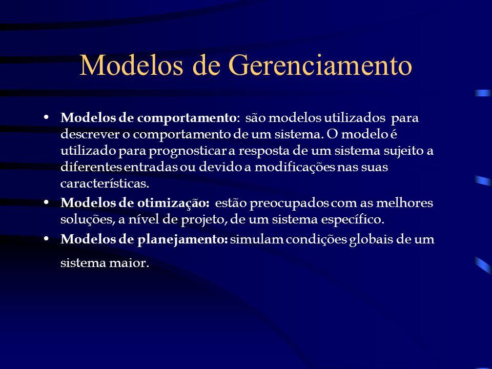 Modelos de Gerenciamento Modelos de comportamento : são modelos utilizados para descrever o comportamento de um sistema. O modelo é utilizado para pro