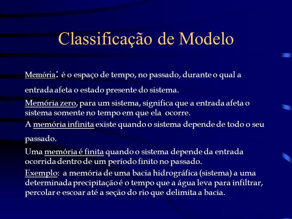 Classificação de Modelo Memória : é o espaço de tempo, no passado, durante o qual a entrada afeta o estado presente do sistema. Memória zero, para um