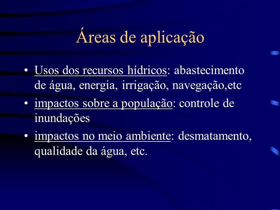 Áreas de aplicação Usos dos recursos hídricos: abastecimento de água, energia, irrigação, navegação,etc impactos sobre a população: controle de inunda