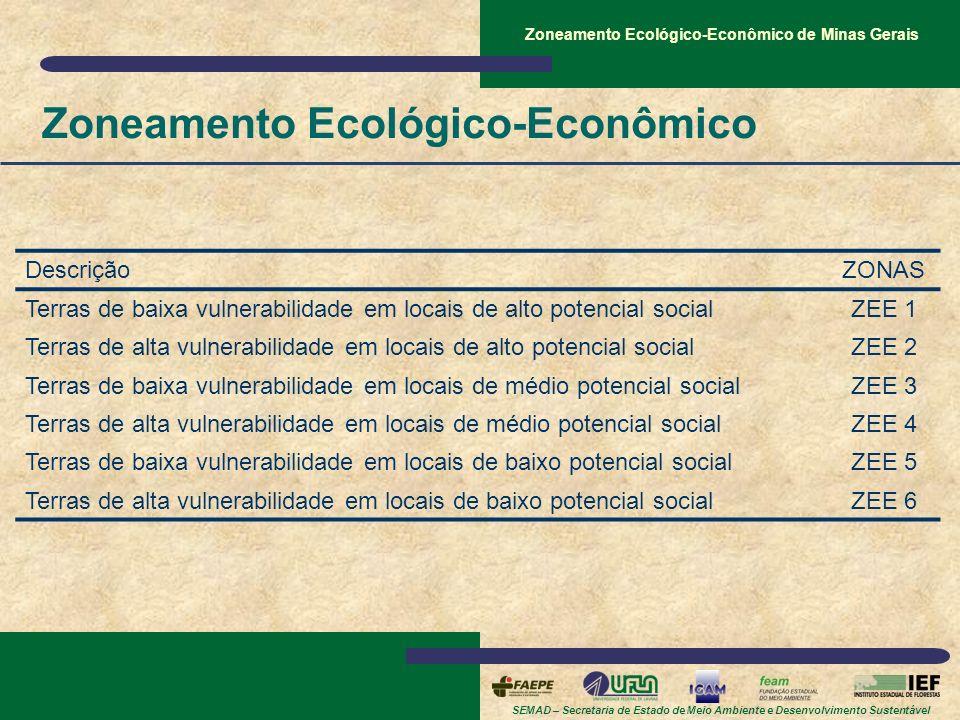 SEMAD – Secretaria de Estado de Meio Ambiente e Desenvolvimento Sustentável Zoneamento Ecológico-Econômico de Minas Gerais DescriçãoZONAS Terras de ba