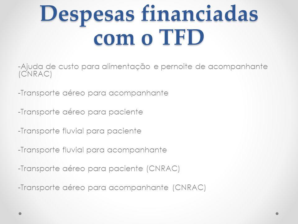 Responsável pelo financiamento do TFD: TFD Intermunicipal – Secretaria de Saúde do município de origem do paciente.