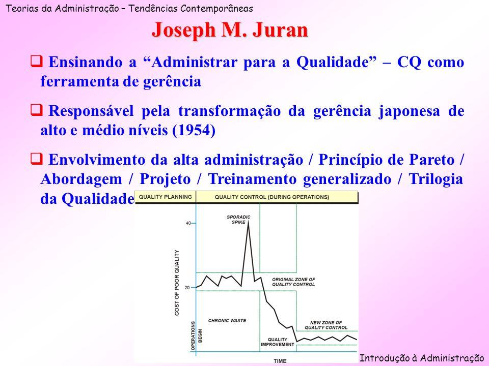 Teorias da Administração – Tendências Contemporâneas Introdução à Administração q Ensinando a Administrar para a Qualidade – CQ como ferramenta de ger