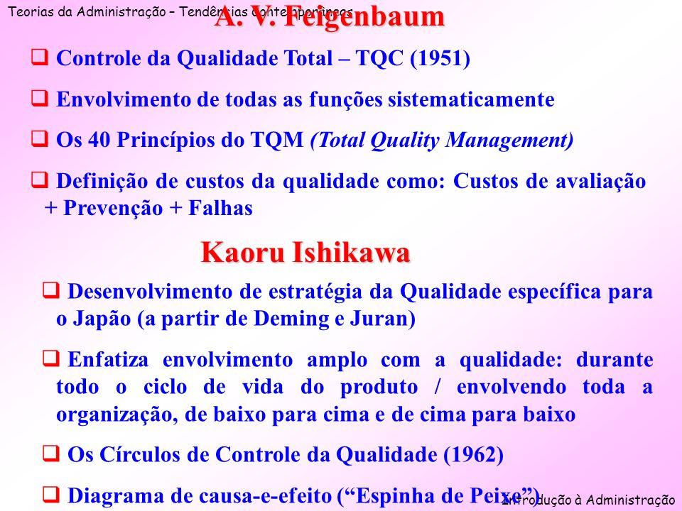 Teorias da Administração – Tendências Contemporâneas Introdução à Administração q Controle da Qualidade Total – TQC (1951) q Envolvimento de todas as
