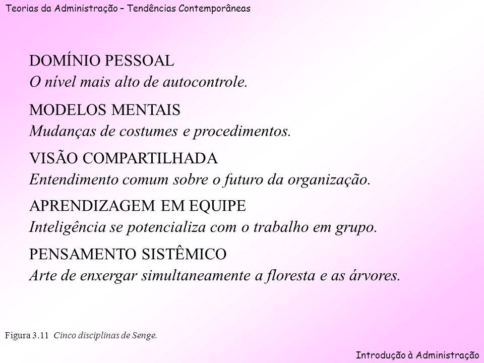 Teorias da Administração – Tendências Contemporâneas Introdução à Administração Figura 3.11 Cinco disciplinas de Senge. DOMÍNIO PESSOAL O nível mais a