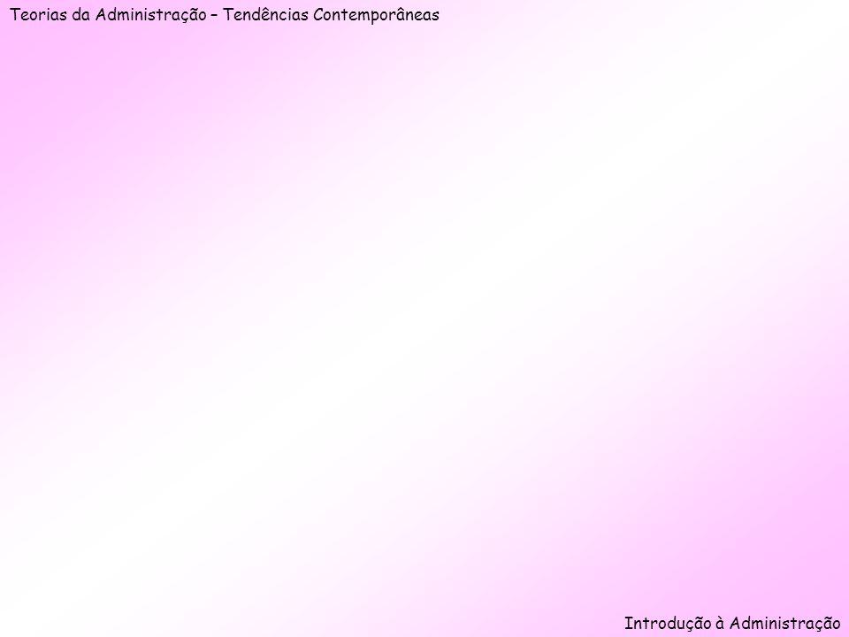Teorias da Administração – Tendências Contemporâneas Introdução à Administração