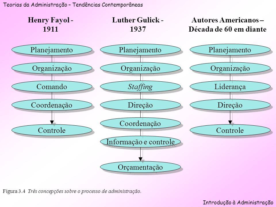 Teorias da Administração – Tendências Contemporâneas Introdução à Administração Figura 3.4 Três concepções sobre o processo de administração. Henry Fa
